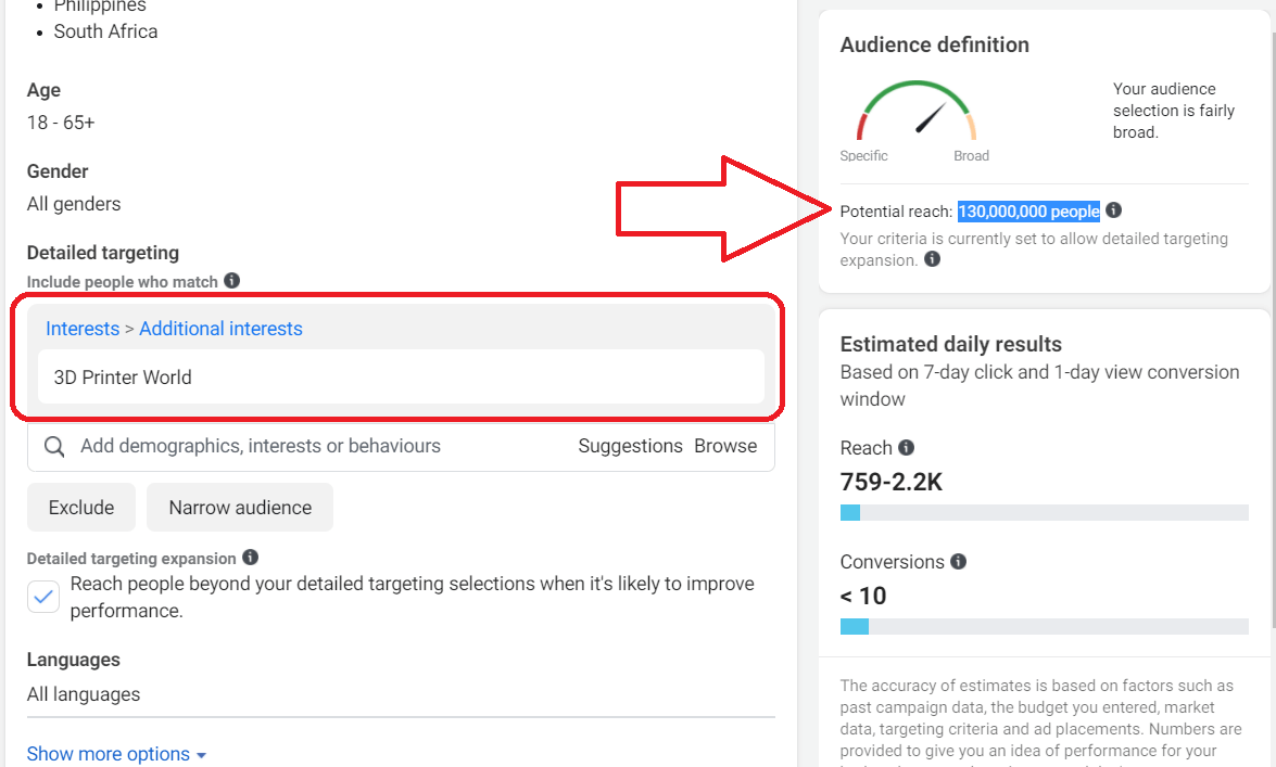 Using Facebook Ads Manger To Validate an Ecommerce Business Idea