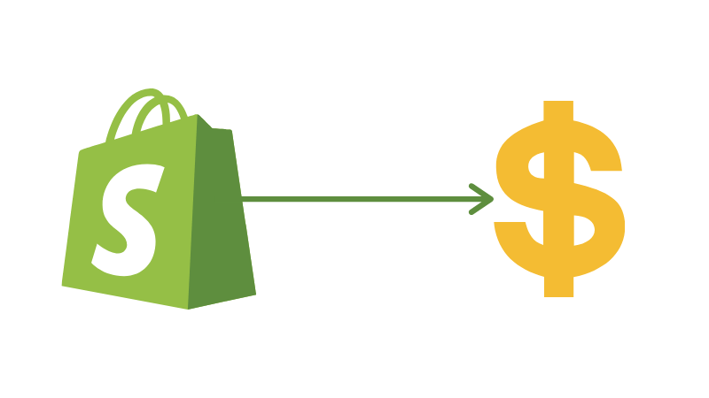 Why Shopify is the best? let's understand its business model!